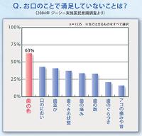 %e3%81%8a%e5%8f%a3%e3%81%ae%e3%81%93%e3%81%a8%e3%81%a7%e6%ba%80%e8%b6%b3%e3%81%97%e3%81%a6%e3%81%84%e3%81%aa%e3%81%84%e3%81%93%e3%81%a8%e3%81%af